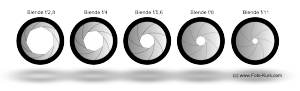blenden-28-bis-11